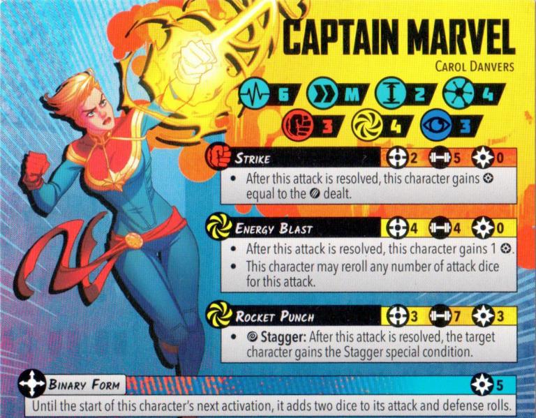 Captain Marvel in 1 min or less