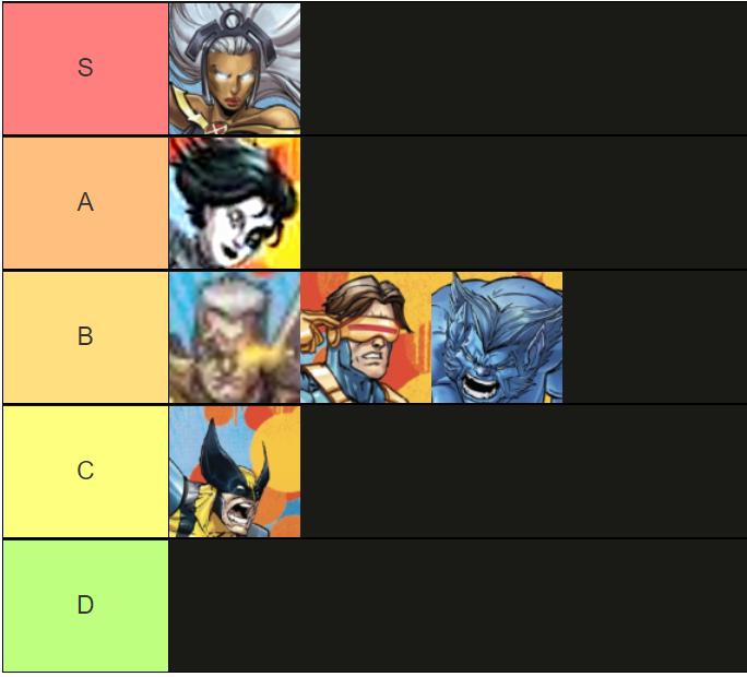X-Men Tier List